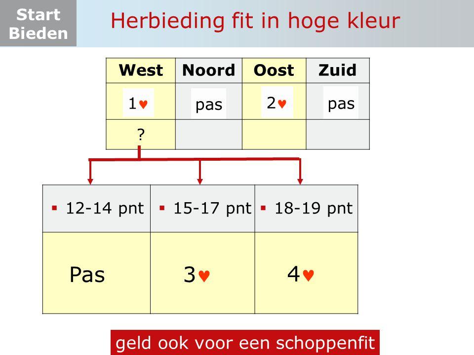 Start Bieden WestNoordOostZuid .