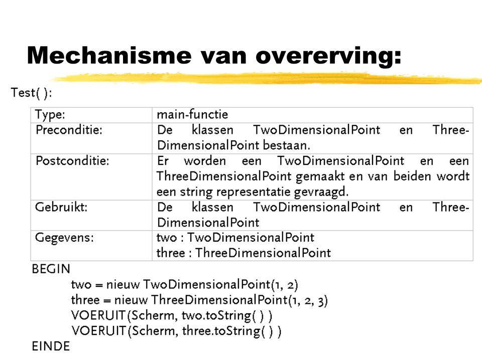 Mechanisme van overerving: zVervangen  toString ( ) in ThreeDimensionalPoint : -> identificeert de instantie als een driedimensionale punt en drukt d