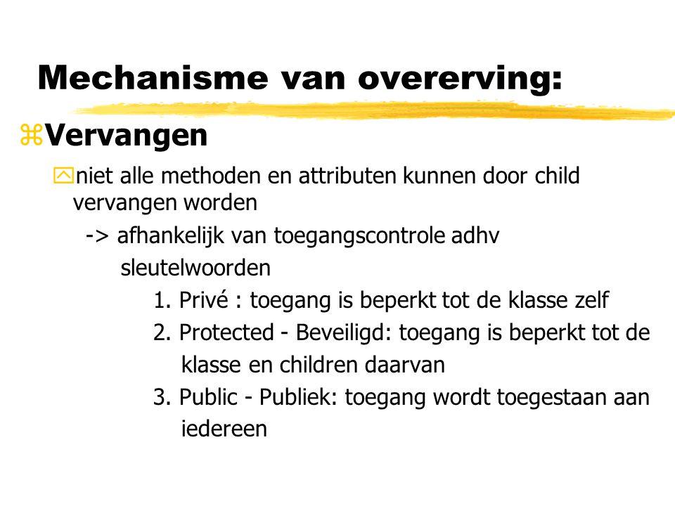 Mechanisme van overerving: zVervangen yniet alle methoden en attributen kunnen door child vervangen worden -> afhankelijk van toegangscontrole adhv sl