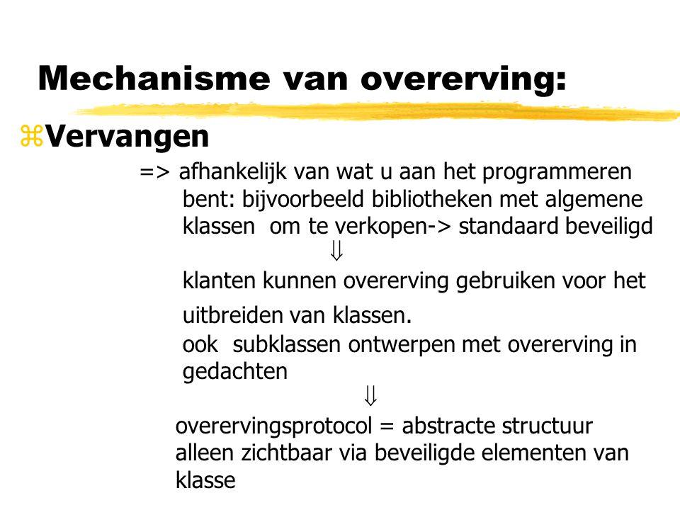 Mechanisme van overerving: zVervangen => afhankelijk van wat u aan het programmeren bent: bijvoorbeeld bibliotheken met algemene klassen om te verkope