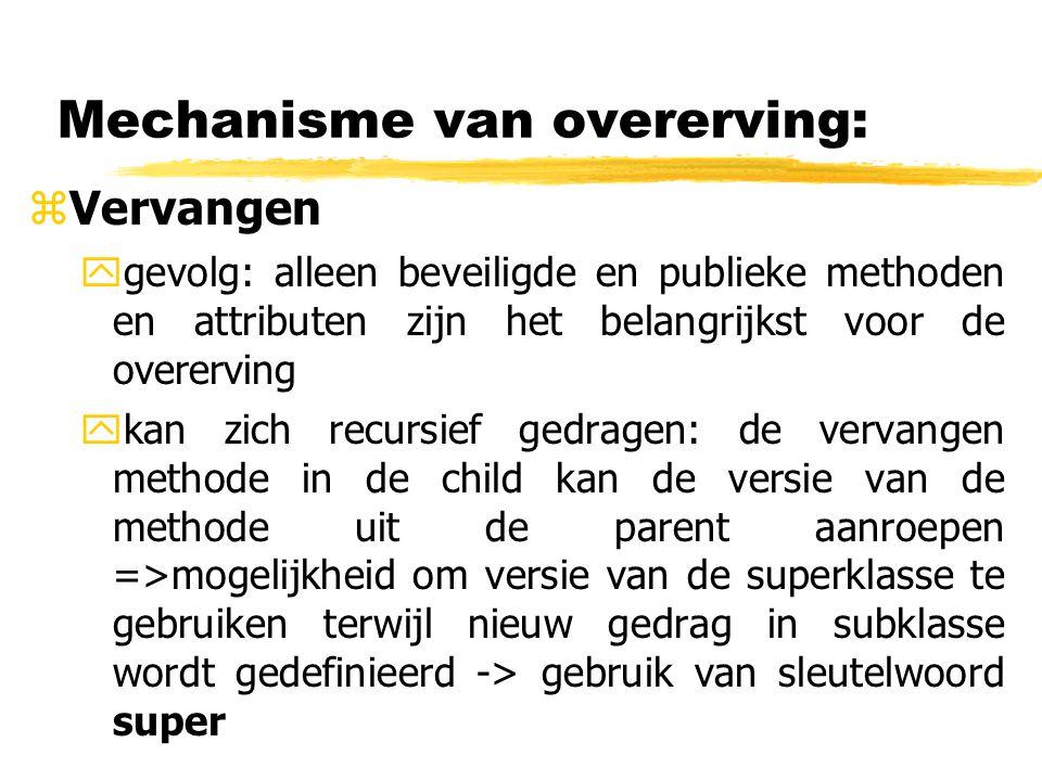 Mechanisme van overerving: zVervangen ygevolg: alleen beveiligde en publieke methoden en attributen zijn het belangrijkst voor de overerving ykan zich