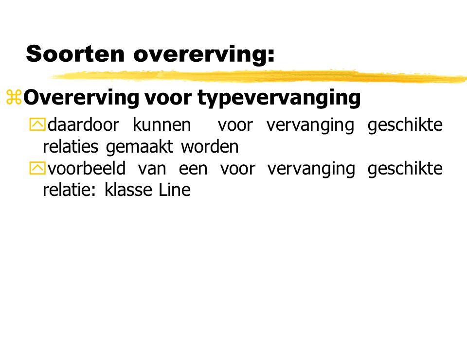 Soorten overerving: zOvererving voor typevervanging ydaardoor kunnen voor vervanging geschikte relaties gemaakt worden yvoorbeeld van een voor vervang