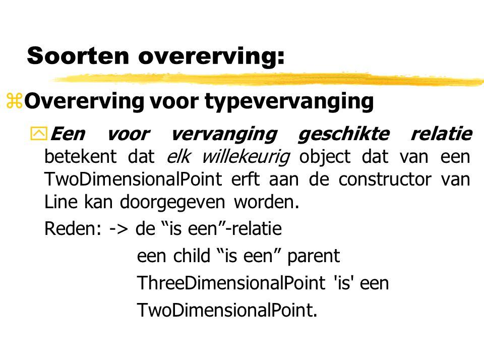 Soorten overerving: zOvererving voor typevervanging yEen voor vervanging geschikte relatie betekent dat elk willekeurig object dat van een TwoDimensio