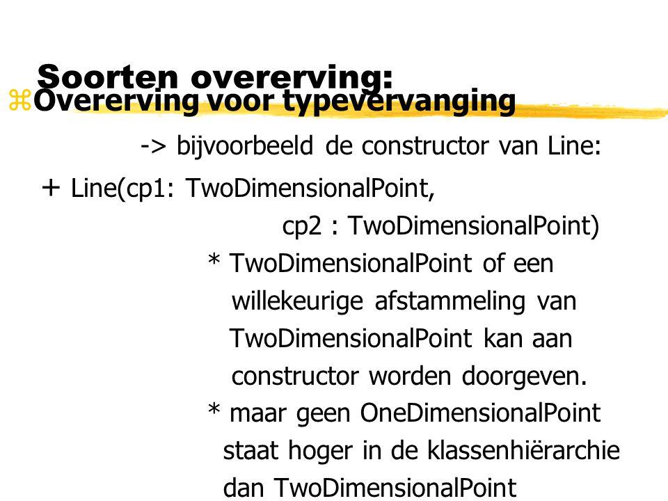Soorten overerving: zOvererving voor typevervanging -> bijvoorbeeld de constructor van Line: + Line(cp1: TwoDimensionalPoint, cp2 : TwoDimensionalPoin