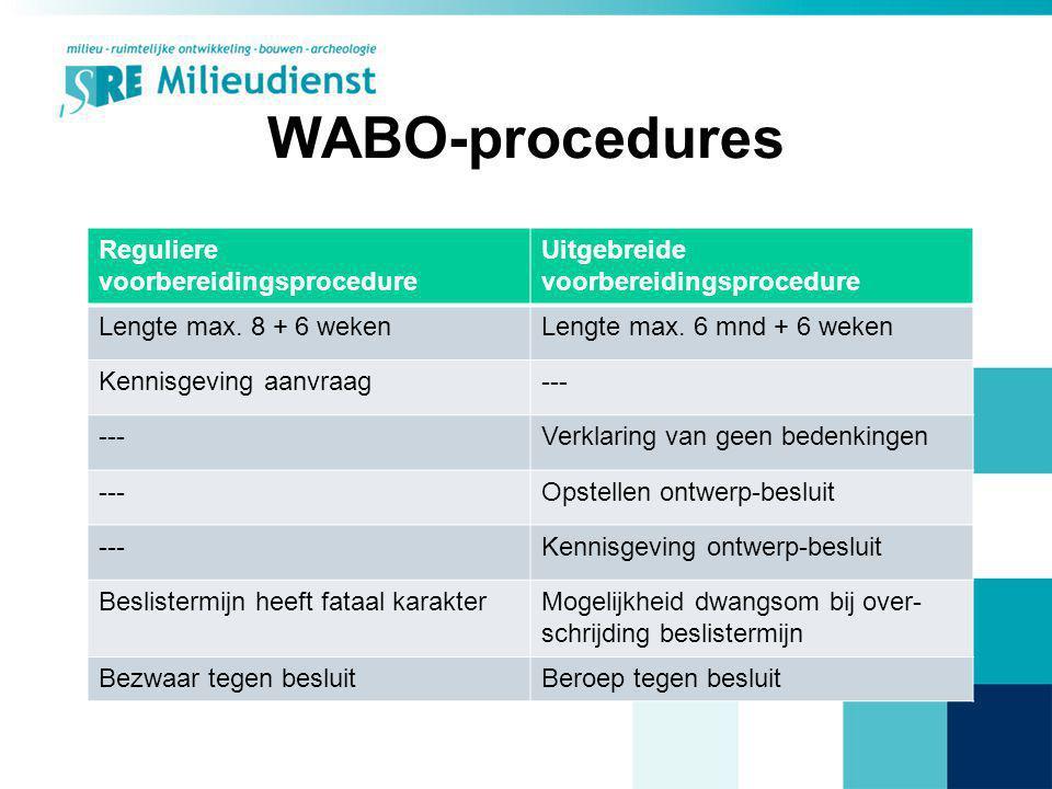 WABO-procedures Reguliere voorbereidingsprocedure Uitgebreide voorbereidingsprocedure Lengte max. 8 + 6 wekenLengte max. 6 mnd + 6 weken Kennisgeving