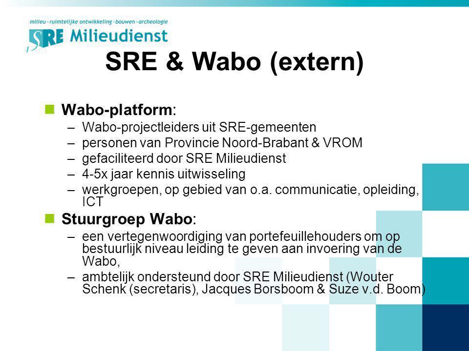 SRE & Wabo (extern) Wabo-platform: –Wabo-projectleiders uit SRE-gemeenten –personen van Provincie Noord-Brabant & VROM –gefaciliteerd door SRE Milieud