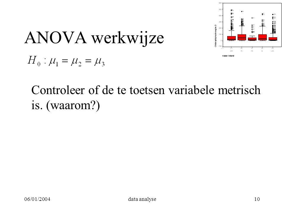 06/01/2004data analyse10 ANOVA werkwijze Controleer of de te toetsen variabele metrisch is. (waarom?)