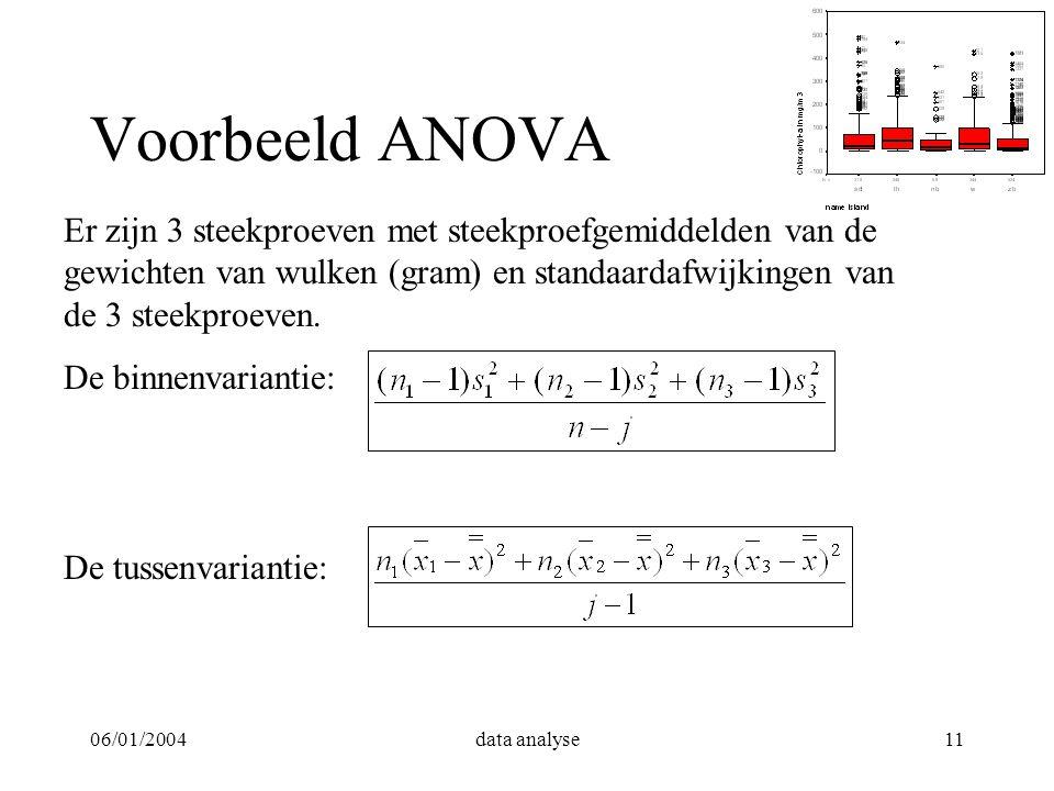 06/01/2004data analyse11 Voorbeeld ANOVA Er zijn 3 steekproeven met steekproefgemiddelden van de gewichten van wulken (gram) en standaardafwijkingen v