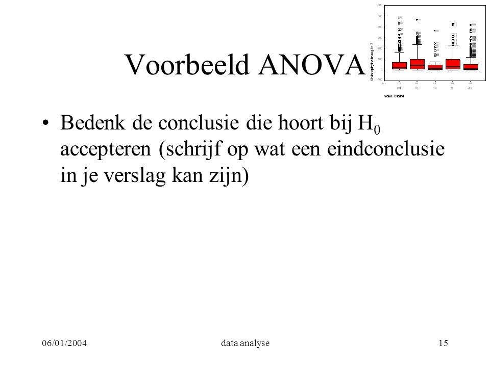 06/01/2004data analyse15 Voorbeeld ANOVA Bedenk de conclusie die hoort bij H 0 accepteren (schrijf op wat een eindconclusie in je verslag kan zijn)
