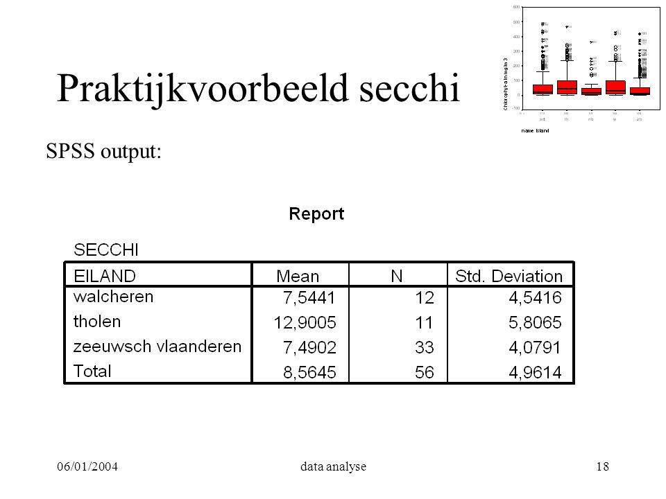 06/01/2004data analyse18 Praktijkvoorbeeld secchi SPSS output: