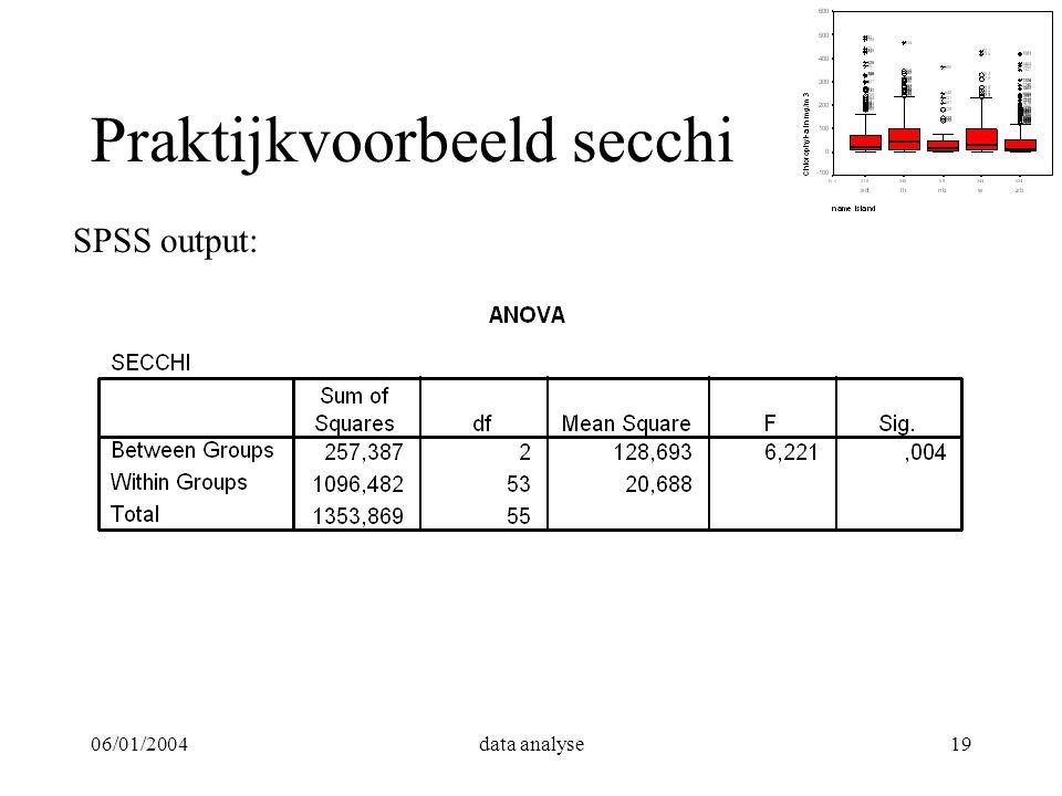 06/01/2004data analyse19 Praktijkvoorbeeld secchi SPSS output: