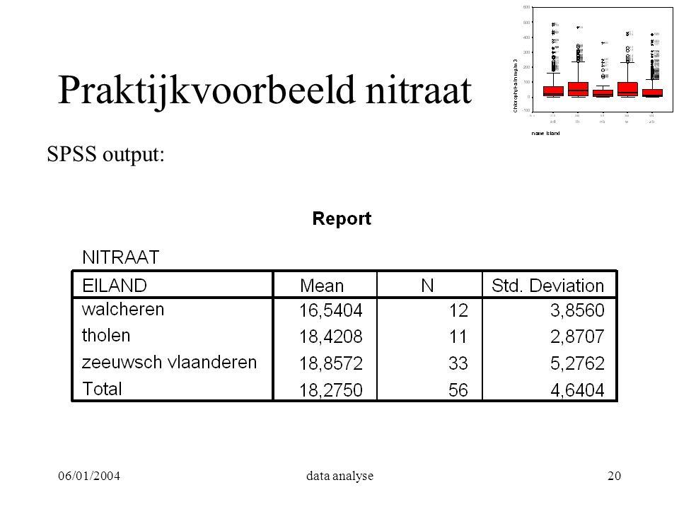 06/01/2004data analyse20 Praktijkvoorbeeld nitraat SPSS output: