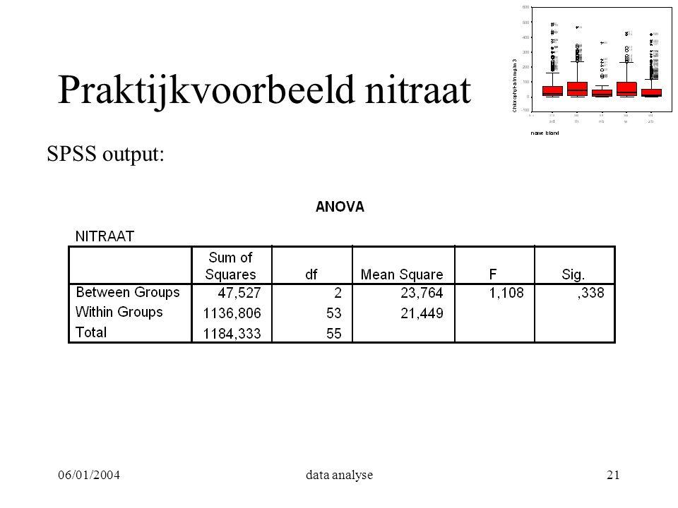 06/01/2004data analyse21 Praktijkvoorbeeld nitraat SPSS output: