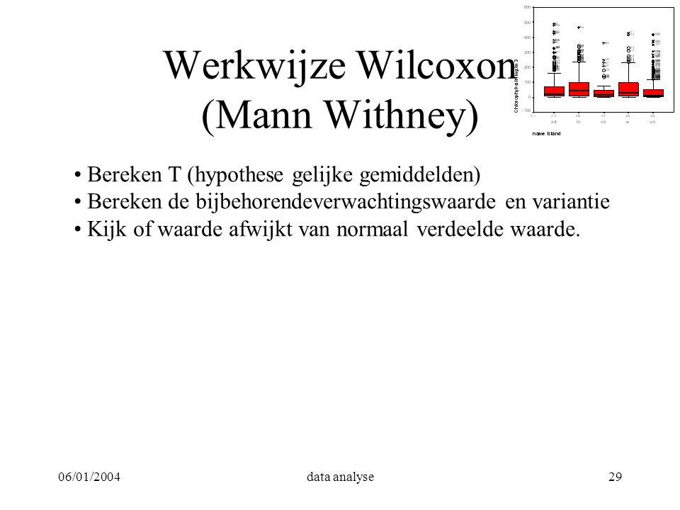 06/01/2004data analyse29 Werkwijze Wilcoxon (Mann Withney) Bereken T (hypothese gelijke gemiddelden) Bereken de bijbehorendeverwachtingswaarde en vari