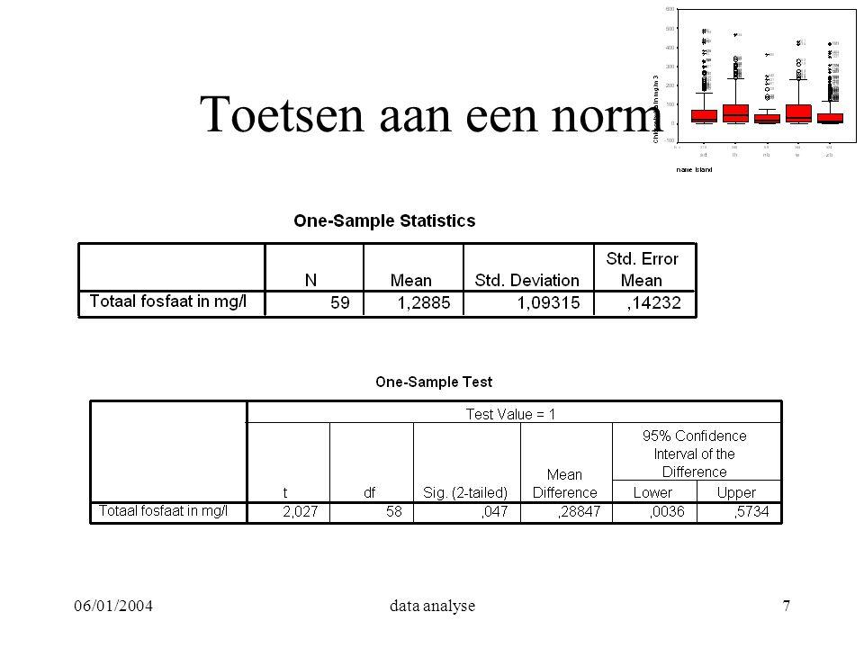 06/01/2004data analyse7 Toetsen aan een norm