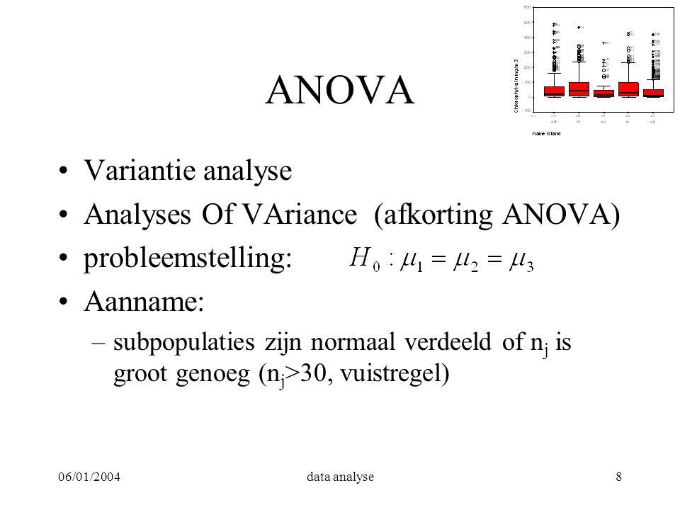 06/01/2004data analyse8 ANOVA Variantie analyse Analyses Of VAriance (afkorting ANOVA) probleemstelling: Aanname: –subpopulaties zijn normaal verdeeld