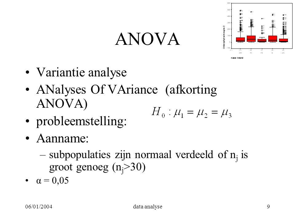 06/01/2004data analyse9 ANOVA Variantie analyse ANalyses Of VAriance (afkorting ANOVA) probleemstelling: Aanname: –subpopulaties zijn normaal verdeeld