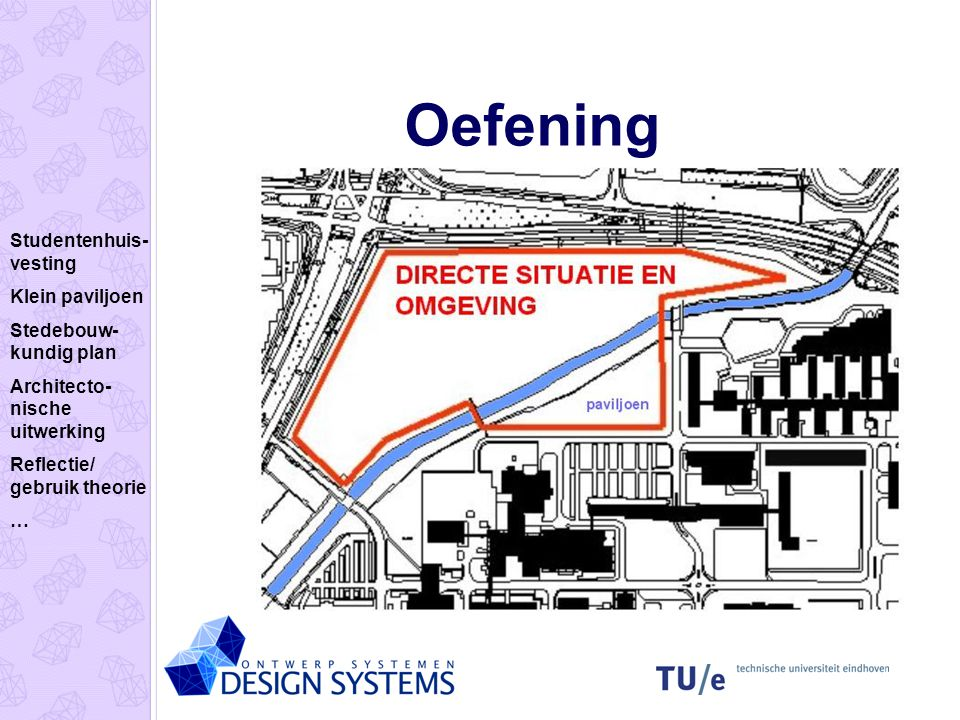 Oefening Studentenhuis- vesting Klein paviljoen Stedebouw- kundig plan Architecto- nische uitwerking Reflectie/ gebruik theorie …