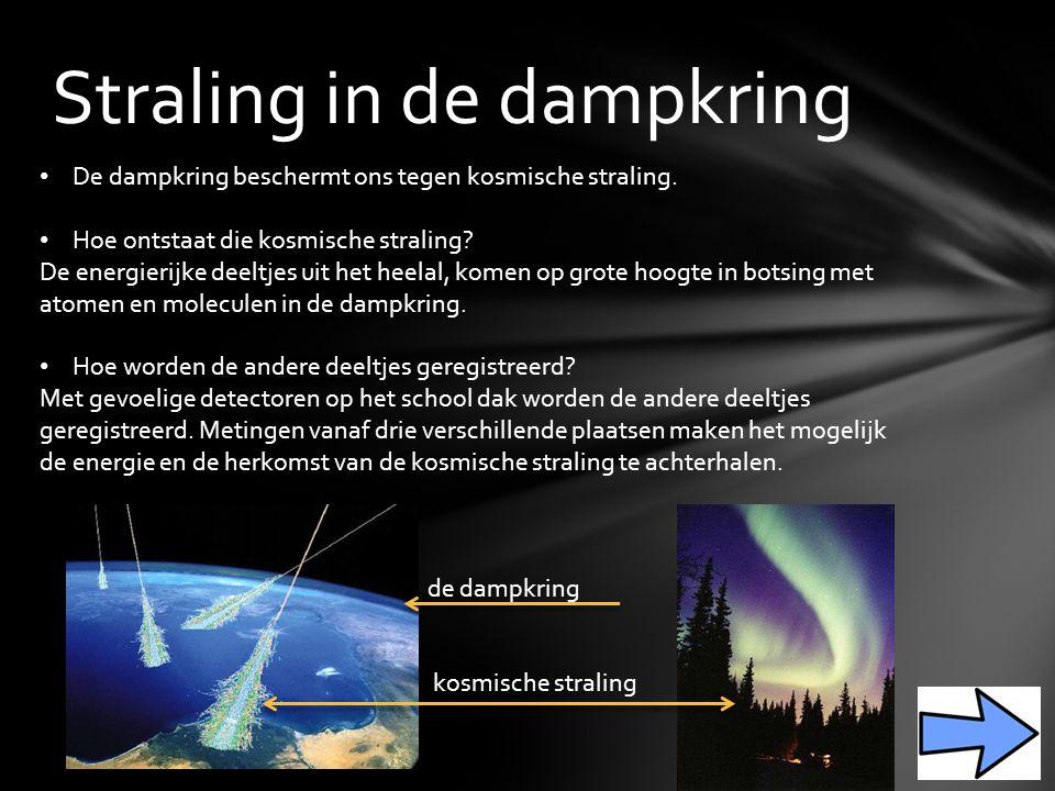 Straling in de dampkring De dampkring beschermt ons tegen kosmische straling.