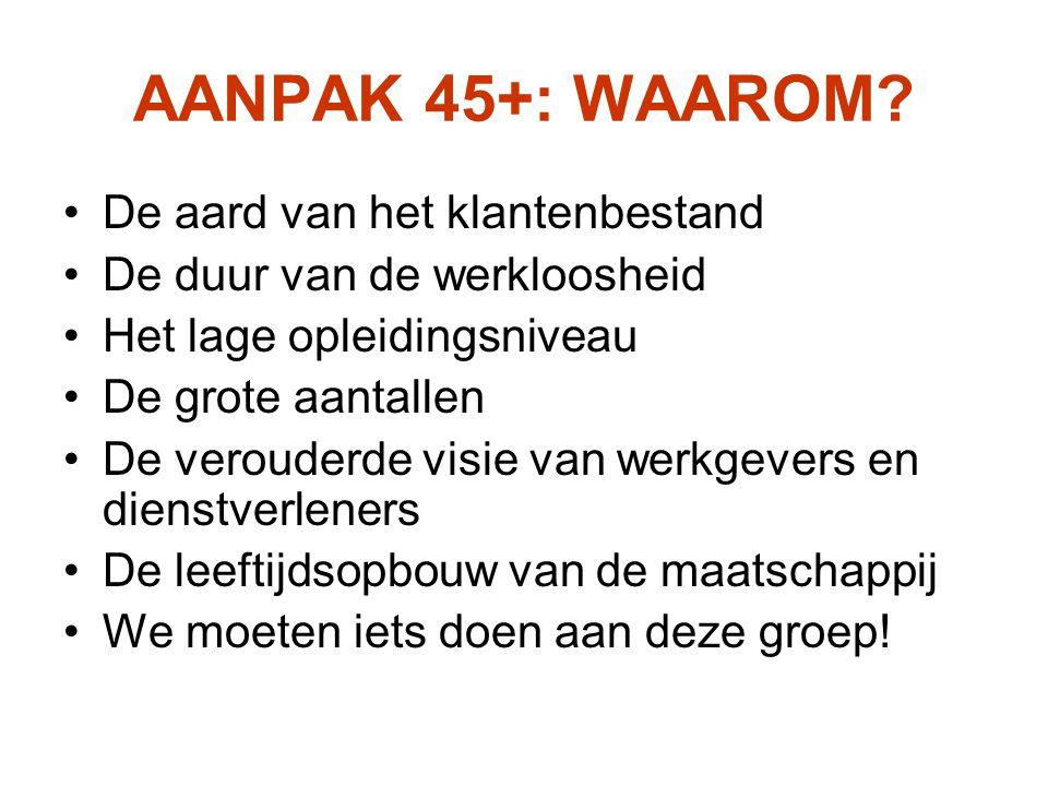 AANPAK 45+: WAAROM.