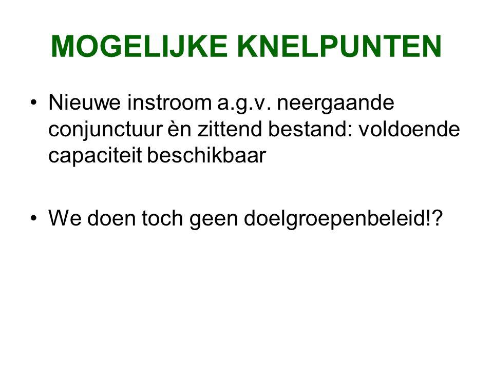 MOGELIJKE KNELPUNTEN Nieuwe instroom a.g.v.