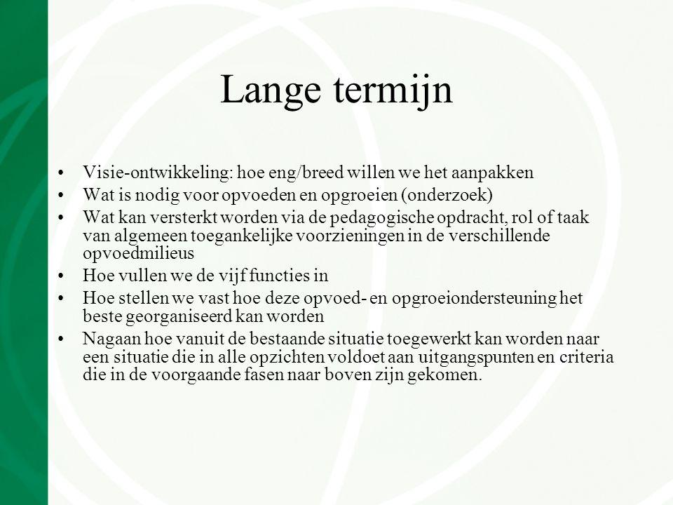 Korte termijn Schoolmaatschappelijk werk Kwartiermaker Virtueel Centrum JongIn.Deurne
