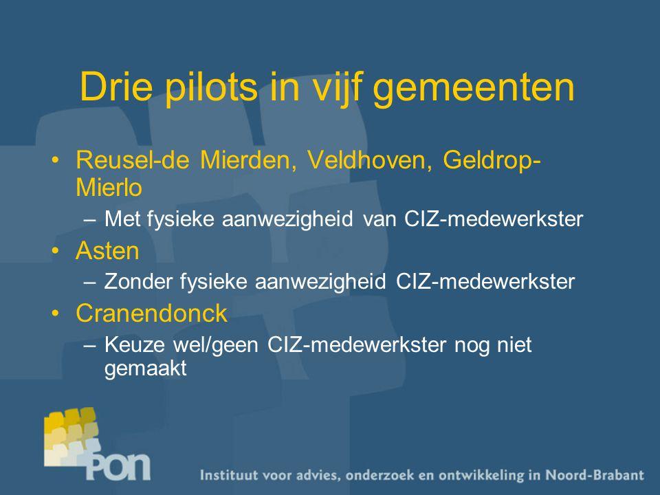 Drie pilots in vijf gemeenten Reusel-de Mierden, Veldhoven, Geldrop- Mierlo –Met fysieke aanwezigheid van CIZ-medewerkster Asten –Zonder fysieke aanwezigheid CIZ-medewerkster Cranendonck –Keuze wel/geen CIZ-medewerkster nog niet gemaakt