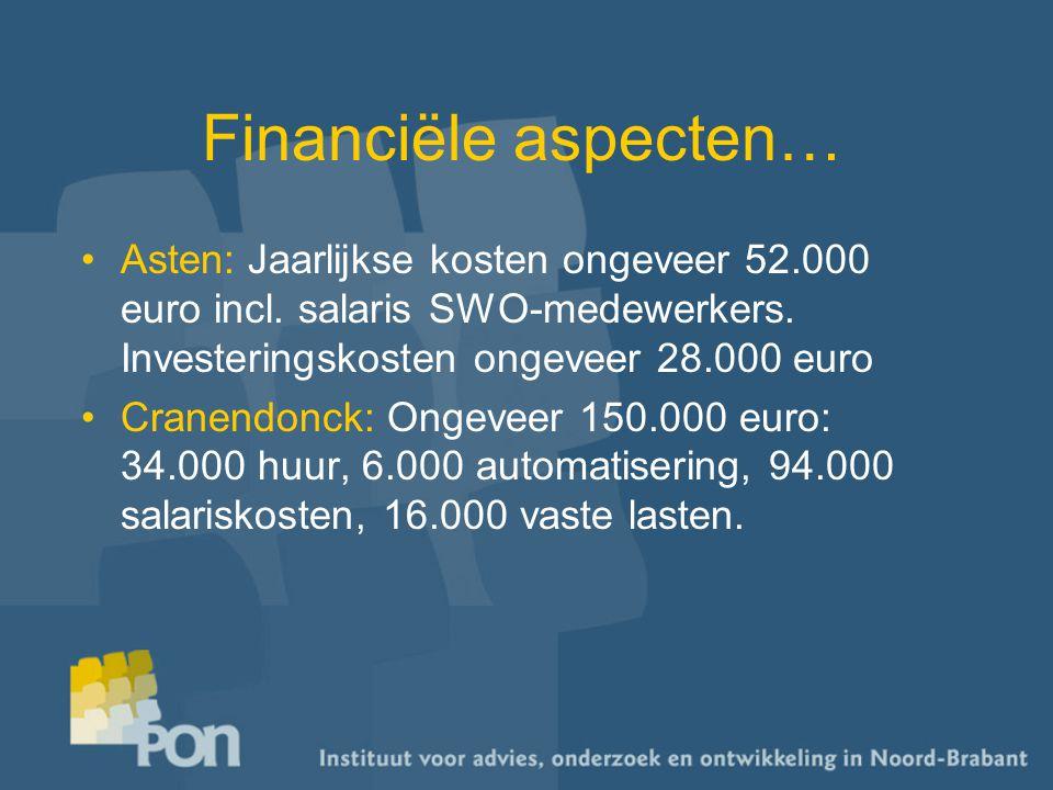 Financiële aspecten… Asten: Jaarlijkse kosten ongeveer 52.000 euro incl.