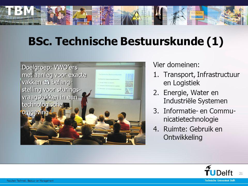 Faculteit Techniek, Bestuur en Management Technische Universiteit Delft 21 BSc.