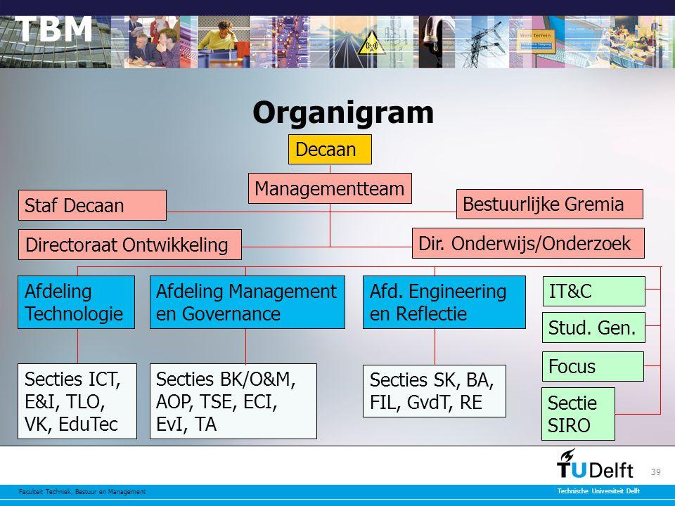 Faculteit Techniek, Bestuur en Management Technische Universiteit Delft 39 Organigram Decaan IT&C Stud.
