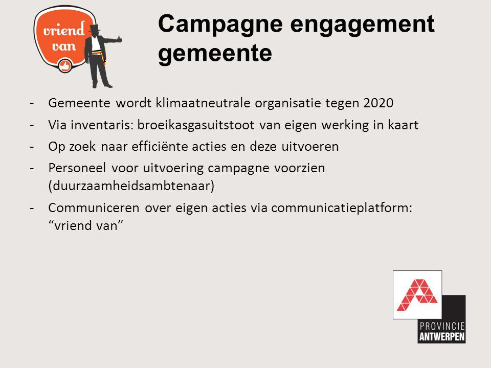 De provincie Antwerpen hoopt op deelname van zo veel mogelijk gemeenten aan de campagne 'Klimaatneutrale Organisatie 2020'.