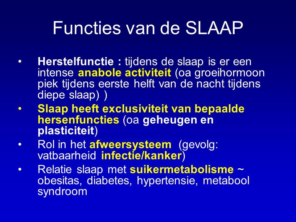 Functies van de SLAAP Herstelfunctie : tijdens de slaap is er een intense anabole activiteit (oa groeihormoon piek tijdens eerste helft van de nacht t
