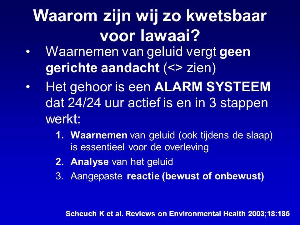 Waarom zijn wij zo kwetsbaar voor lawaai? Waarnemen van geluid vergt geen gerichte aandacht (<> zien) Het gehoor is een ALARM SYSTEEM dat 24/24 uur ac