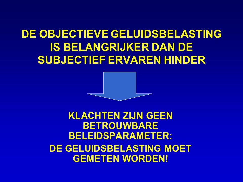 DE OBJECTIEVE GELUIDSBELASTING IS BELANGRIJKER DAN DE SUBJECTIEF ERVAREN HINDER KLACHTEN ZIJN GEEN BETROUWBARE BELEIDSPARAMETER: DE GELUIDSBELASTING MOET GEMETEN WORDEN!
