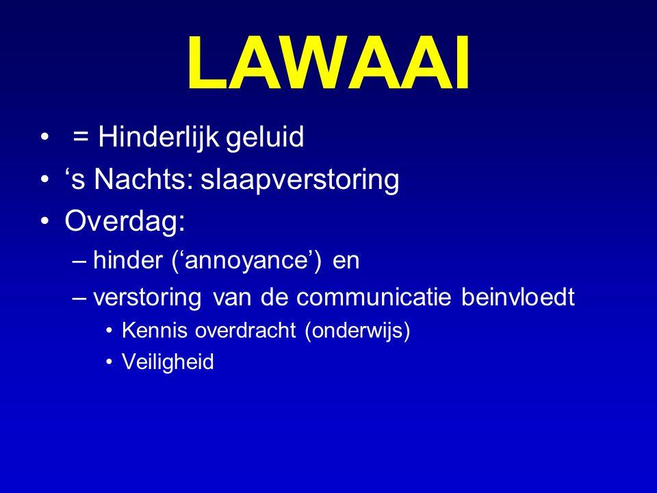 LAWAAI = Hinderlijk geluid 's Nachts: slaapverstoring Overdag: –hinder ('annoyance') en –verstoring van de communicatie beinvloedt Kennis overdracht (onderwijs) Veiligheid