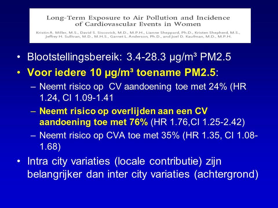 Blootstellingsbereik: 3.4-28.3 µg/m³ PM2.5 Voor iedere 10 µg/m³ toename PM2.5: –Neemt risico op CV aandoening toe met 24% (HR 1.24, CI 1.09-1.41 –Neemt risico op overlijden aan een CV aandoening toe met 76% (HR 1.76,CI 1.25-2.42) –Neemt risico op CVA toe met 35% (HR 1.35, CI 1.08- 1.68) Intra city variaties (locale contributie) zijn belangrijker dan inter city variaties (achtergrond)