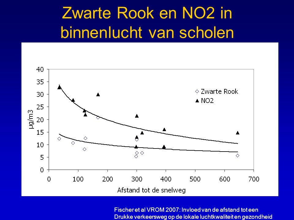 Zwarte Rook en NO2 in binnenlucht van scholen Fischer et al VROM 2007: Invloed van de afstand tot een Drukke verkeersweg op de lokale luchtkwaliteit en gezondheid