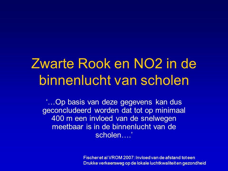 Zwarte Rook en NO2 in de binnenlucht van scholen '…Op basis van deze gegevens kan dus geconcludeerd worden dat tot op minimaal 400 m een invloed van de snelwegen meetbaar is in de binnenlucht van de scholen….' Fischer et al VROM 2007: Invloed van de afstand tot een Drukke verkeersweg op de lokale luchtkwaliteit en gezondheid