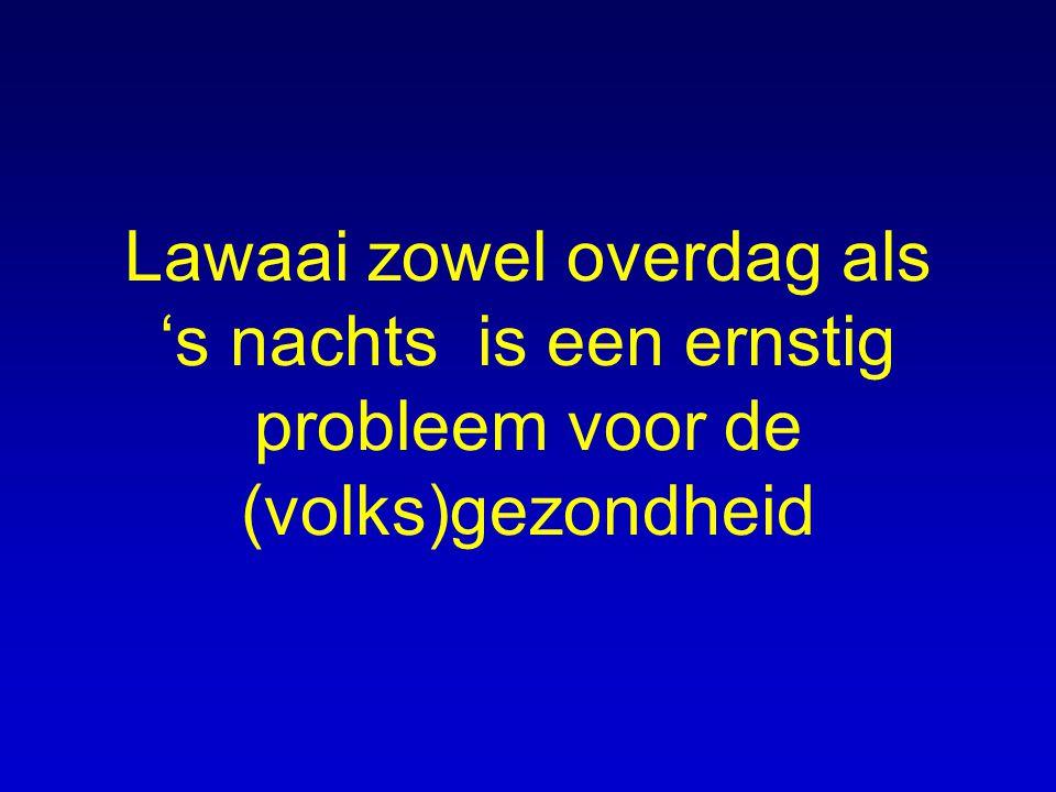 Merksem Deurne Noord Deurne Zuid Berchem Antwerpen 1500 meter zone Lancet: minder longcapaciteit vergeleken > 1500 m.