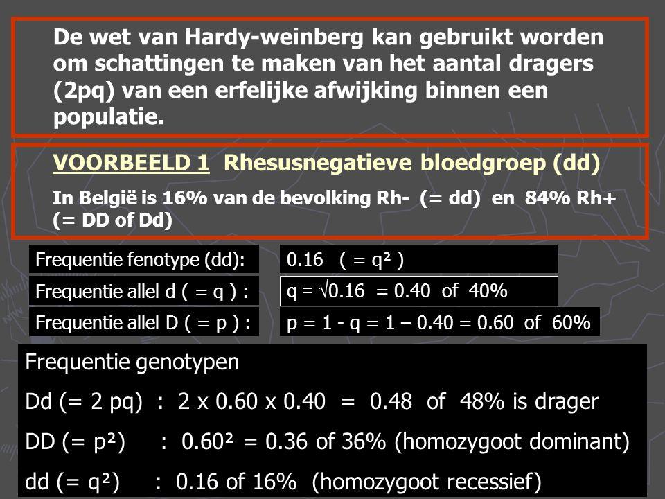 VOORBEELD 1 Rhesusnegatieve bloedgroep (dd) In België is 16% van de bevolking Rh- (= dd) en 84% Rh+ (= DD of Dd) De wet van Hardy-weinberg kan gebruik