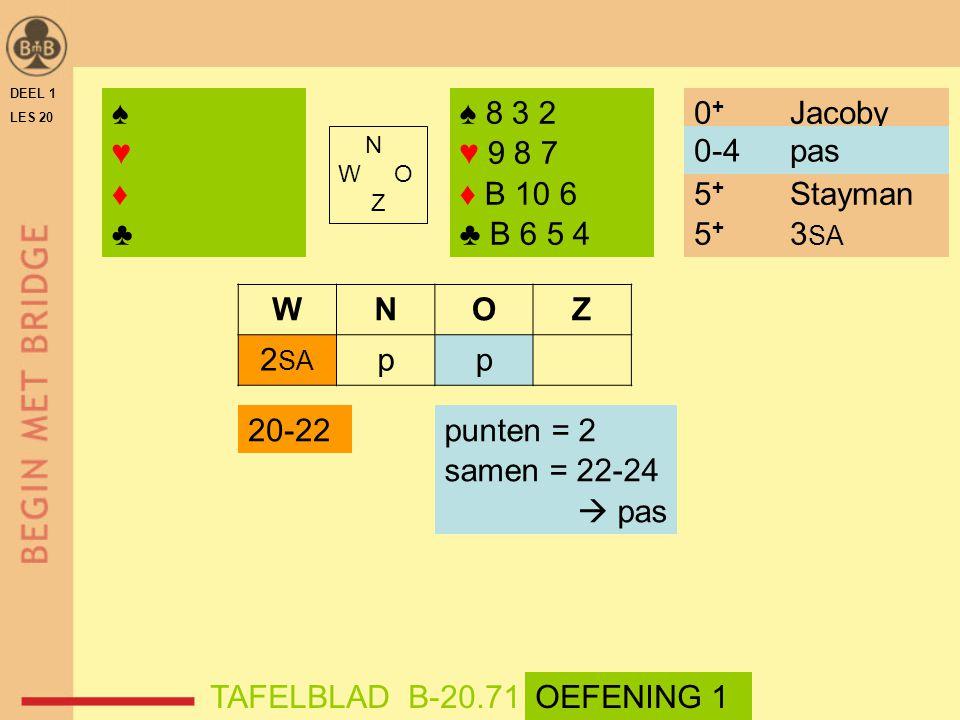 DEEL 1 LES 20 ♠♥♦♣♠♥♦♣ N W O Z WNOZ 2 SA pp 20-22 ♠ 8 3 2 ♥ 9 8 7 ♦ B 10 6 ♣ B 6 5 4 punten = 2 samen = 22-24  pas TAFELBLAD B-20.71OEFENING 1 0 + Jacoby 0-4 pas 5 + Stayman 5 + 3 SA 0-4 pas
