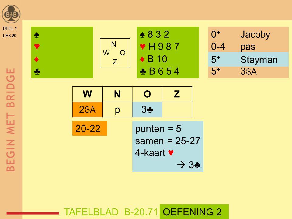 DEEL 1 LES 20 ♠♥♦♣♠♥♦♣ ♠ 8 3 2 ♥ H 9 8 7 ♦ B 10 ♣ B 6 5 4 N W O Z WNOZ 2 SA p3♣ 20-22punten = 5 samen = 25-27 4-kaart ♥  3♣ TAFELBLAD B-20.71OEFENING 2 0 + Jacoby 0-4 pas 5 + Stayman 5 + 3 SA 5 + Stayman