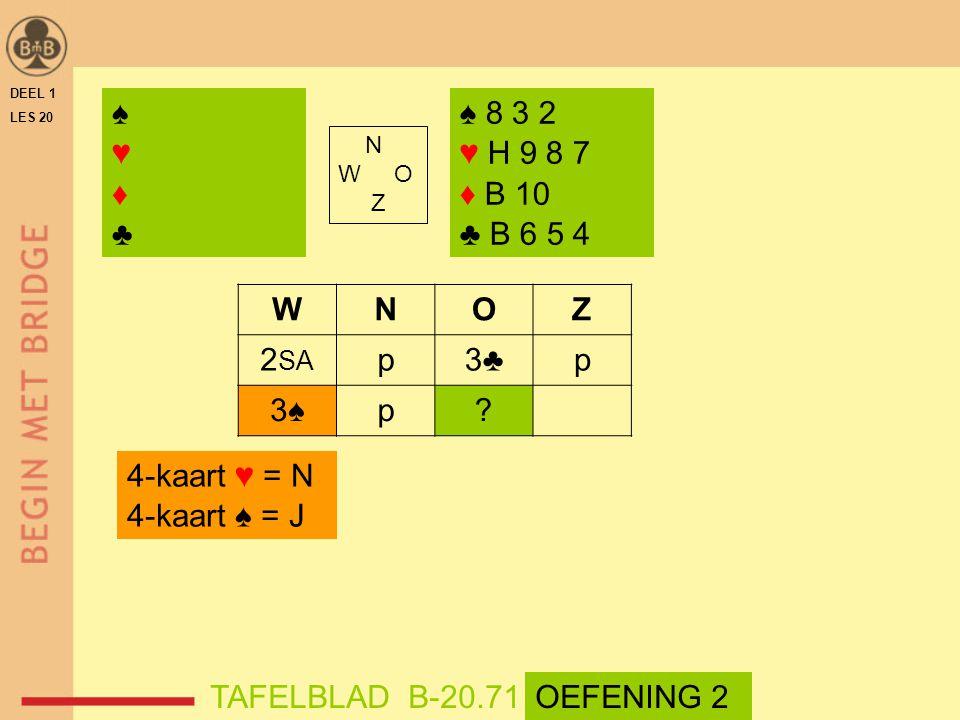 DEEL 1 LES 20 ♠♥♦♣♠♥♦♣ ♠ 8 3 2 ♥ H 9 8 7 ♦ B 10 ♣ B 6 5 4 N W O Z WNOZ 2 SA p3♣p 3♠p.