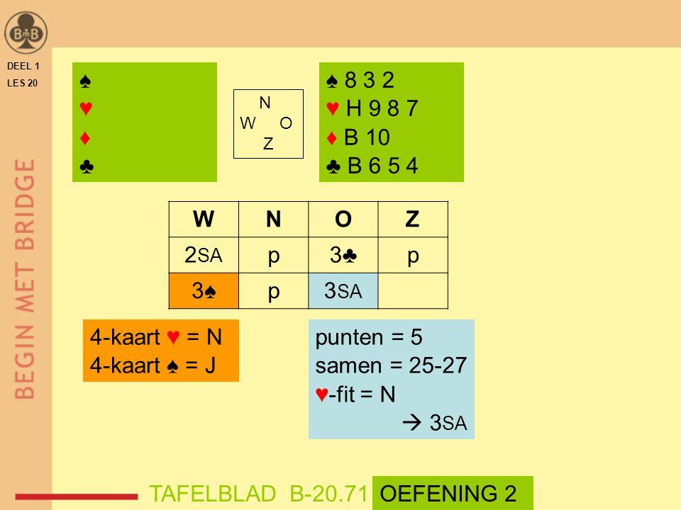 DEEL 1 LES 20 ♠♥♦♣♠♥♦♣ ♠ 8 3 2 ♥ H 9 8 7 ♦ B 10 ♣ B 6 5 4 N W O Z WNOZ 2 SA p3♣p 3♠p3 SA punten = 5 samen = 25-27 ♥-fit = N  3 SA TAFELBLAD B-20.71OEFENING 2 4-kaart ♥ = N 4-kaart ♠ = J