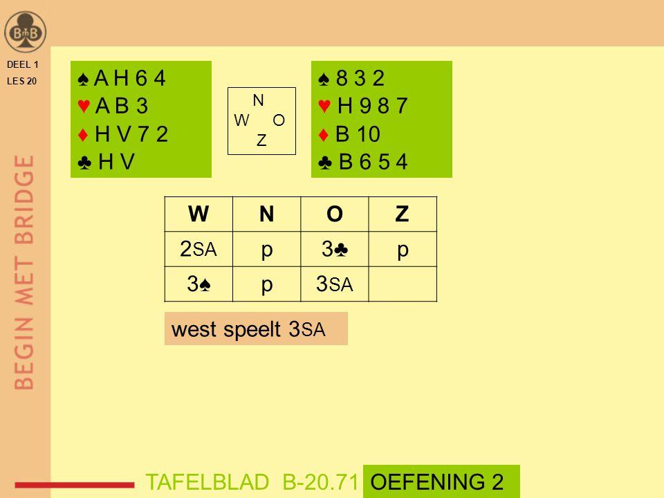 DEEL 1 LES 20 ♠ A H 6 4 ♥ A B 3 ♦ H V 7 2 ♣ H V ♠ 8 3 2 ♥ H 9 8 7 ♦ B 10 ♣ B 6 5 4 N W O Z WNOZ 2 SA p3♣p 3♠p3 SA TAFELBLAD B-20.71OEFENING 2 west speelt 3 SA