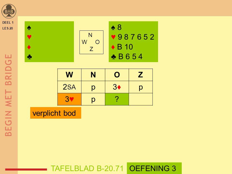 DEEL 1 LES 20 ♠ 8 ♥ 9 8 7 6 5 2 ♦ B 10 ♣ B 6 5 4 N W O Z WNOZ 2 SA p3♦3♦p 3♥3♥p.