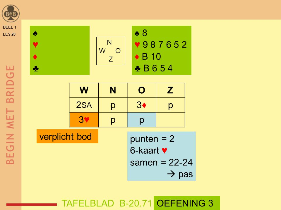 DEEL 1 LES 20 ♠ 8 ♥ 9 8 7 6 5 2 ♦ B 10 ♣ B 6 5 4 N W O Z WNOZ 2 SA p3♦3♦p 3♥3♥pp punten = 2 6-kaart ♥ samen = 22-24  pas TAFELBLAD B-20.71OEFENING 3 verplicht bod ♠♥♦♣♠♥♦♣