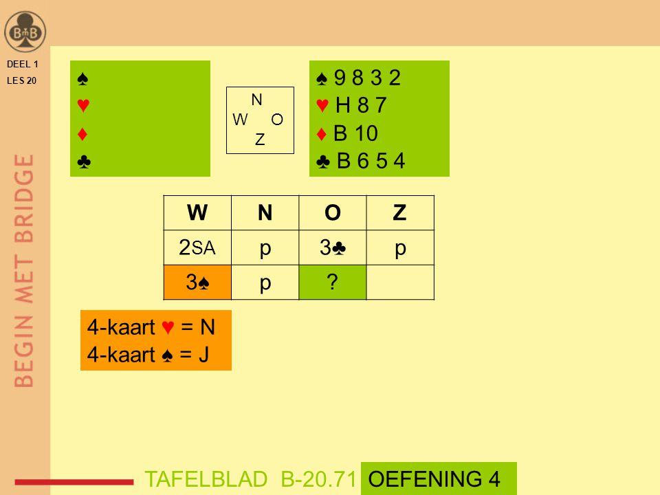 DEEL 1 LES 20 ♠ 9 8 3 2 ♥ H 8 7 ♦ B 10 ♣ B 6 5 4 N W O Z WNOZ 2 SA p3♣p 3♠p.