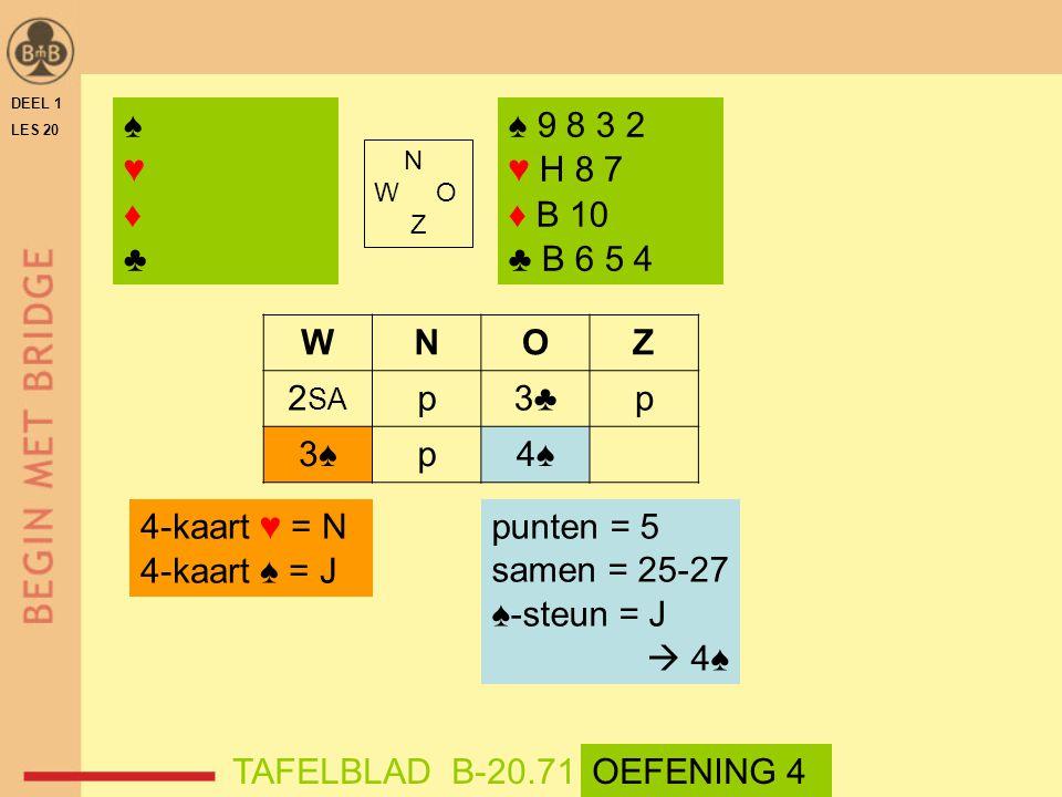 DEEL 1 LES 20 ♠ 9 8 3 2 ♥ H 8 7 ♦ B 10 ♣ B 6 5 4 N W O Z WNOZ 2 SA p3♣p 3♠p4♠ punten = 5 samen = 25-27 ♠-steun = J  4♠ TAFELBLAD B-20.71OEFENING 4 4-kaart ♥ = N 4-kaart ♠ = J ♠♥♦♣♠♥♦♣