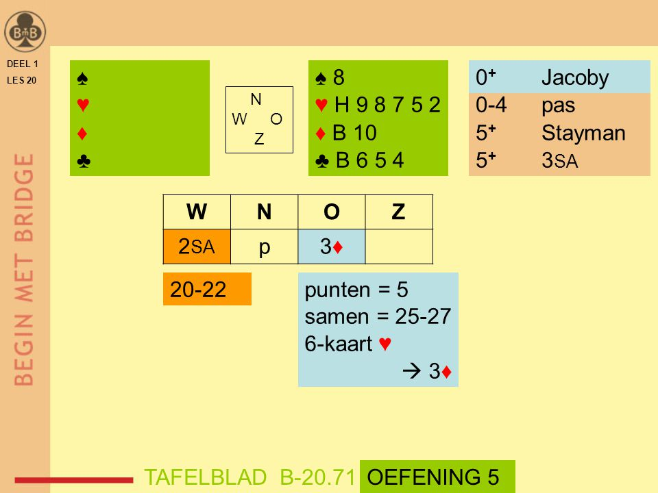 DEEL 1 LES 20 ♠ 8 ♥ H 9 8 7 5 2 ♦ B 10 ♣ B 6 5 4 N W O Z WNOZ 2 SA p3♦3♦ punten = 5 samen = 25-27 6-kaart ♥  3♦ TAFELBLAD B-20.71OEFENING 5 0 + Jacoby 0-4 pas 5 + Stayman 5 + 3 SA 0 + Jacoby 20-22 ♠♥♦♣♠♥♦♣